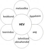 Õpiraskustega õppija õppetegevuste toetamine IKT abil (Heleni Kool)